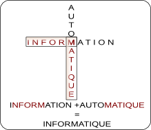 Kiteb le site web ducatif for Definition architecture informatique