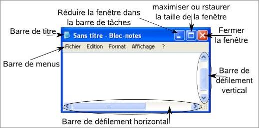 Kiteb le site web ducatif for Fenetre informatique